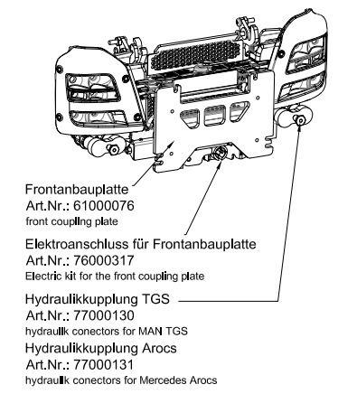 Elektroanschluss für Frontanbaugeräte