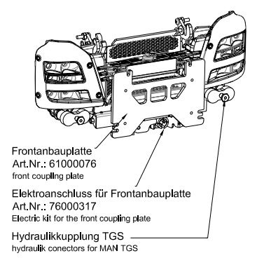 Hydraulic connection front for MAN TGS